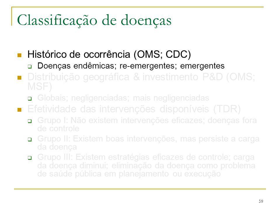 59 Classificação de doenças Histórico de ocorrência (OMS; CDC)  Doenças endêmicas; re-emergentes; emergentes Distribuição geográfica & investimento P