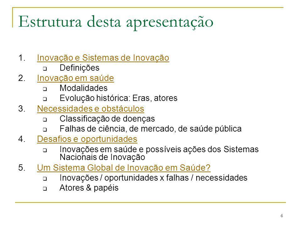 6 Estrutura desta apresentação 1.Inovação e Sistemas de InovaçãoInovação e Sistemas de Inovação  Definições 2.Inovação em saúdeInovação em saúde  Mo
