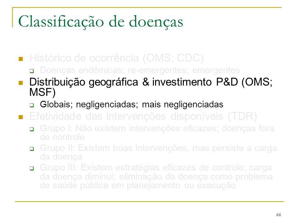 66 Classificação de doenças Histórico de ocorrência (OMS; CDC)  Doenças endêmicas; re-emergentes; emergentes Distribuição geográfica & investimento P