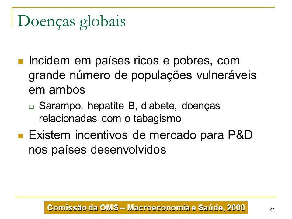 67 Doenças globais Incidem em países ricos e pobres, com grande número de populações vulneráveis em ambos  Sarampo, hepatite B, diabete, doenças rela