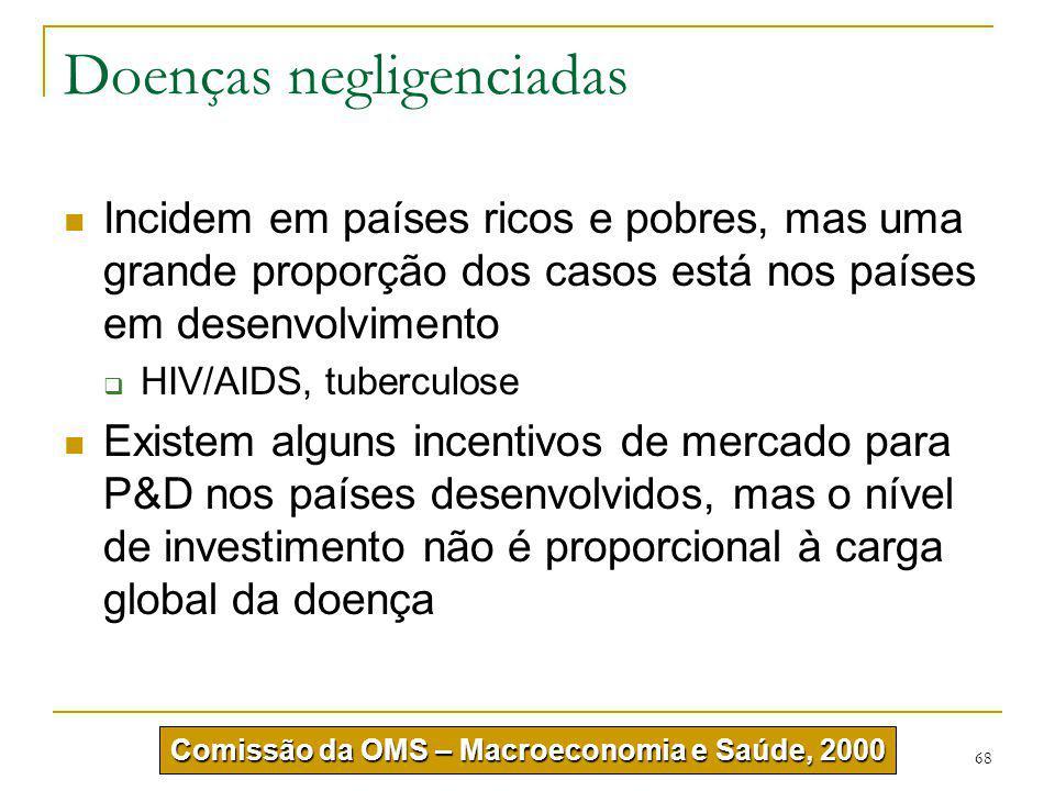 68 Doenças negligenciadas Incidem em países ricos e pobres, mas uma grande proporção dos casos está nos países em desenvolvimento  HIV/AIDS, tubercul