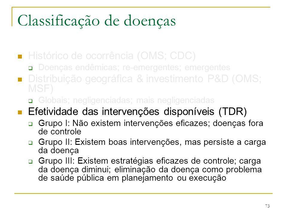 73 Classificação de doenças Histórico de ocorrência (OMS; CDC)  Doenças endêmicas; re-emergentes; emergentes Distribuição geográfica & investimento P