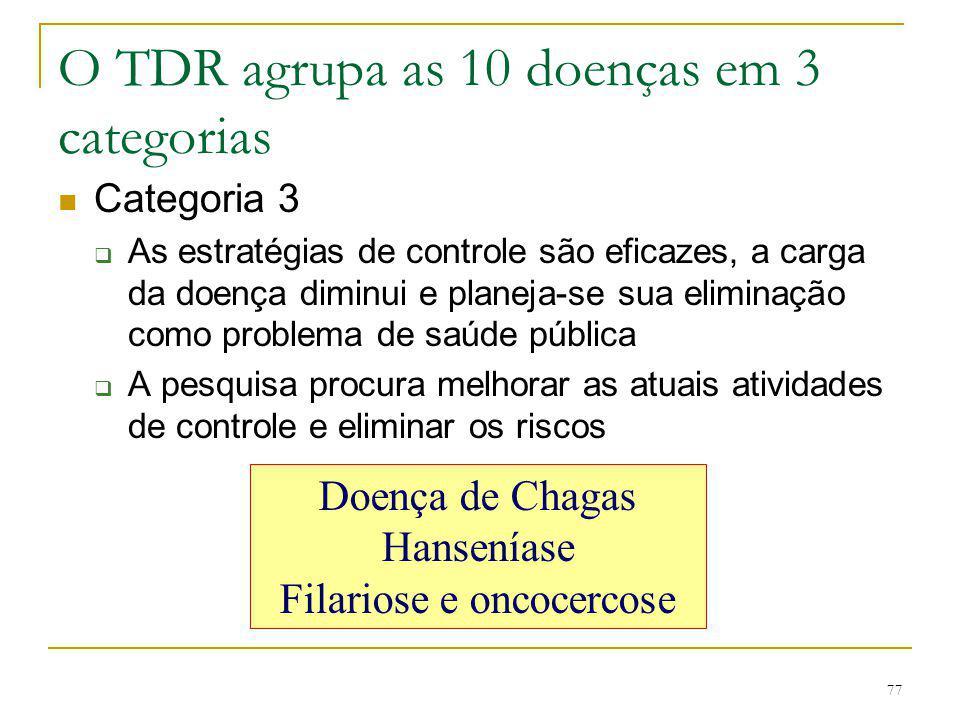 77 Doença de Chagas Hanseníase Filariose e oncocercose O TDR agrupa as 10 doenças em 3 categorias Categoria 3  As estratégias de controle são eficaze