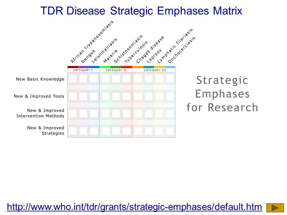 http://www.who.int/tdr/grants/strategic-emphases/default.htm TDR Disease Strategic Emphases Matrix