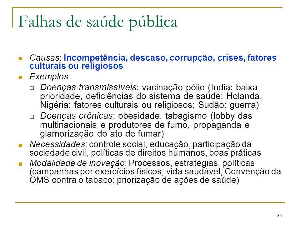 84 Falhas de saúde pública Causas: Incompetência, descaso, corrupção, crises, fatores culturais ou religiosos Exemplos  Doenças transmissíveis: vacin