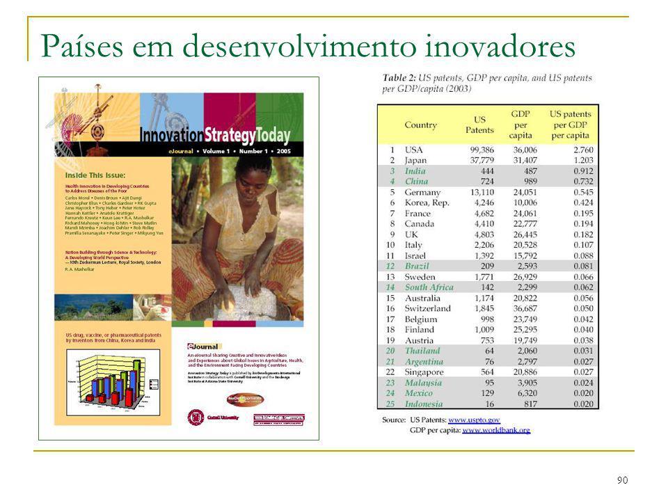 90 Países em desenvolvimento inovadores