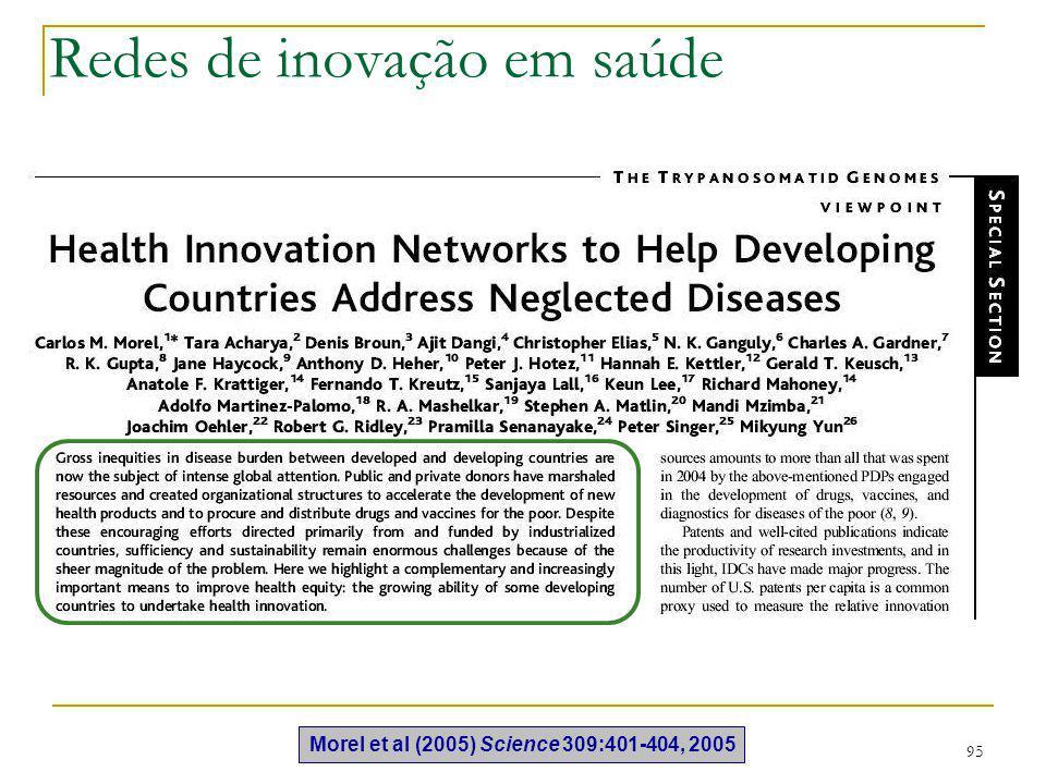95 Redes de inovação em saúde Morel et al (2005) Science 309:401-404, 2005