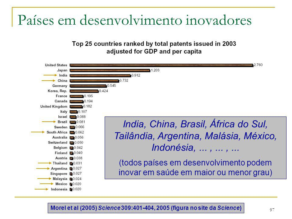 97 Países em desenvolvimento inovadores India, China, Brasil, África do Sul, Tailândia, Argentina, Malásia, México, Indonésia,...,...,... (todos paíse