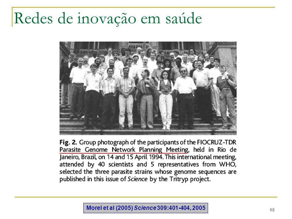 98 Redes de inovação em saúde Morel et al (2005) Science 309:401-404, 2005