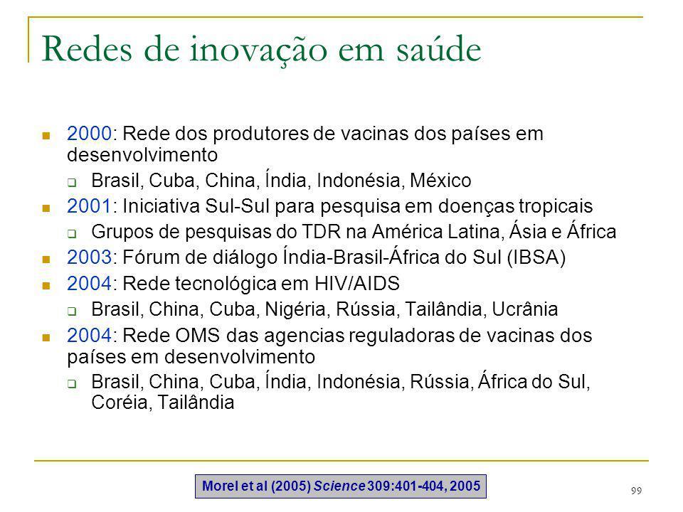 99 Redes de inovação em saúde 2000: Rede dos produtores de vacinas dos países em desenvolvimento  Brasil, Cuba, China, Índia, Indonésia, México 2001: