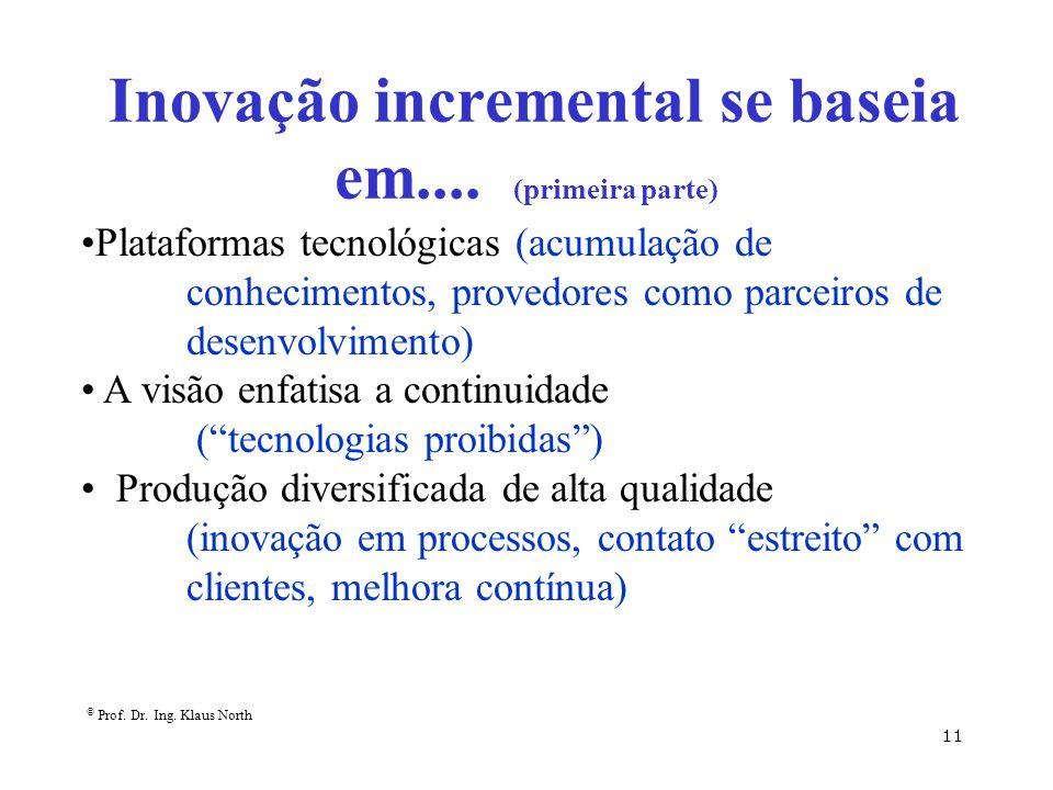 © Prof. Dr. Ing. Klaus North 11 Inovação incremental se baseia em.... (primeira parte) Plataformas tecnológicas (acumulação de conhecimentos, provedor