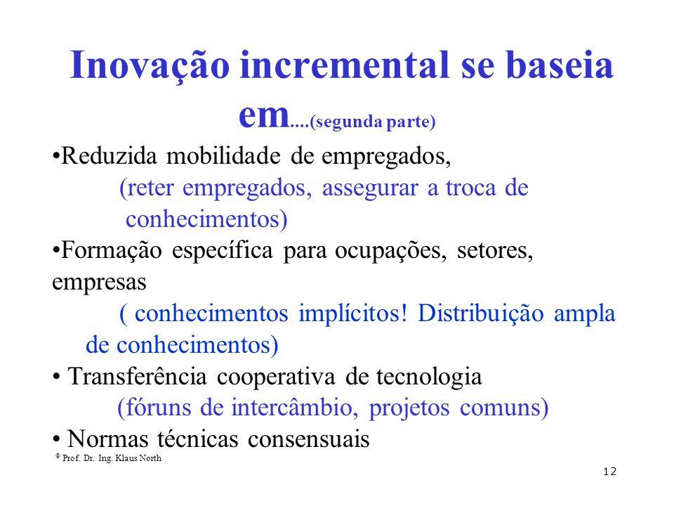 © Prof. Dr. Ing. Klaus North 12 Inovação incremental se baseia em....(segunda parte) Reduzida mobilidade de empregados, (reter empregados, assegurar a