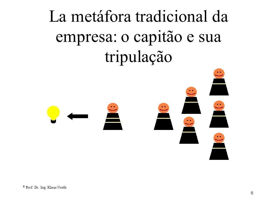 © Prof. Dr. Ing. Klaus North 6 La metáfora tradicional da empresa: o capitão e sua tripulação