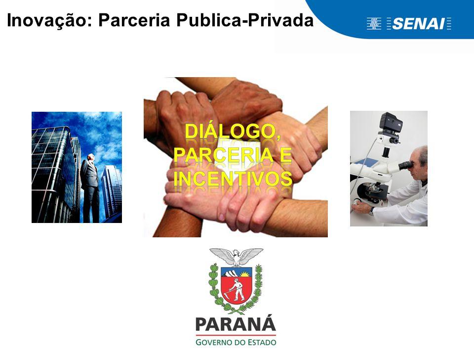 Inovação: Parceria Publica-Privada