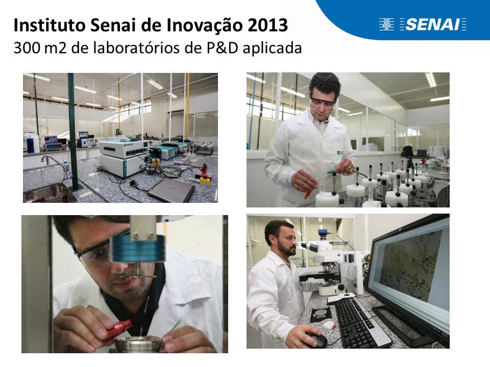 Instituto Senai de Inovação 2013 300 m2 de laboratórios de P&D aplicada