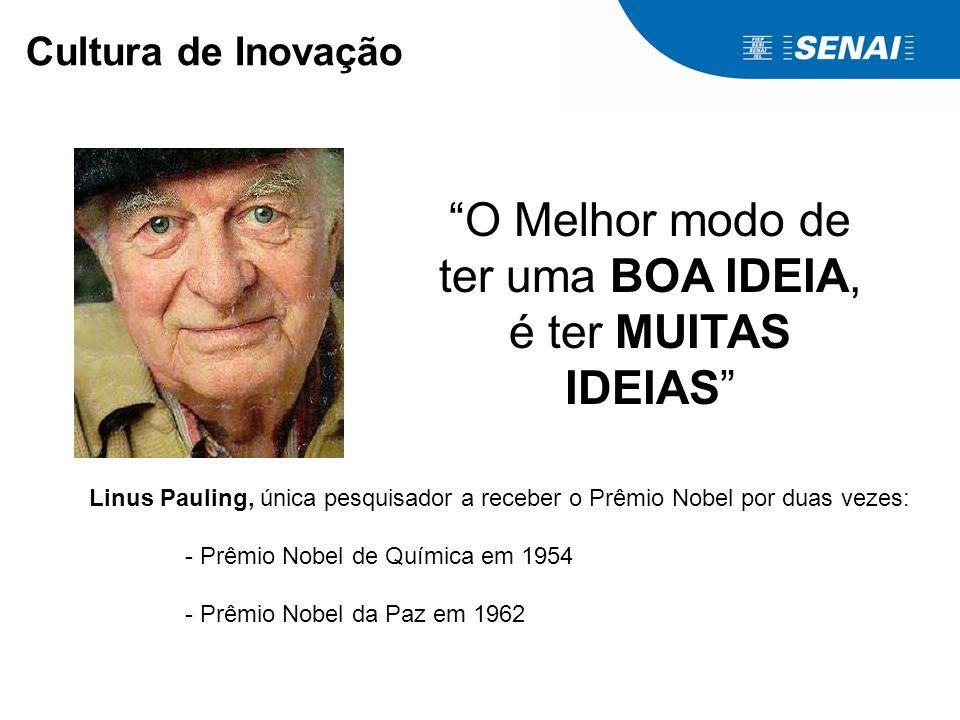 O Melhor modo de ter uma BOA IDEIA, é ter MUITAS IDEIAS Linus Pauling, única pesquisador a receber o Prêmio Nobel por duas vezes: - Prêmio Nobel de Química em 1954 - Prêmio Nobel da Paz em 1962 Cultura de Inovação