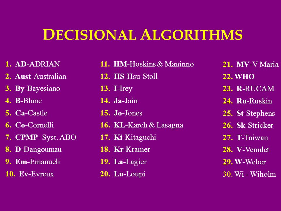 1. AD-ADRIAN 2. Aust-Australian 3. By-Bayesiano 4.