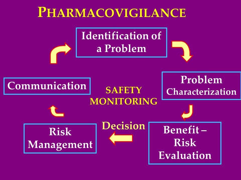 SAFETY MONITORING Identification of a Problem Problem Characterization Benefit – Risk Evaluation Risk Management Communication Decision P HARMACOVIGIL