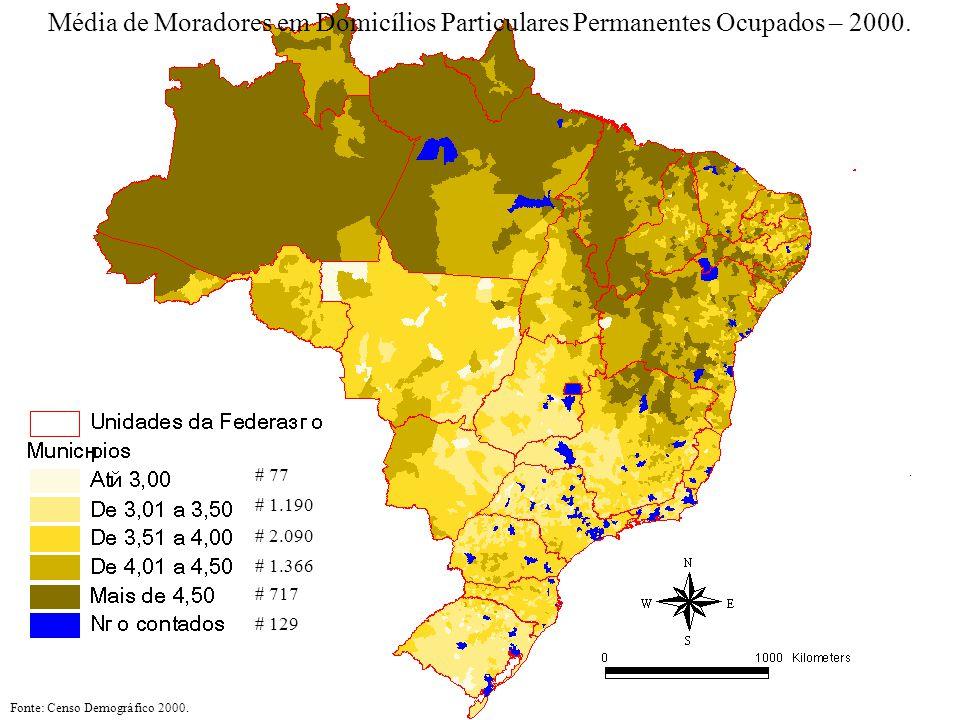 # 77 # 2.090 # 1.190 # 1.366 # 717 # 129 Média de Moradores em Domicílios Particulares Permanentes Ocupados – 2000. Fonte: Censo Demográfico 2000.
