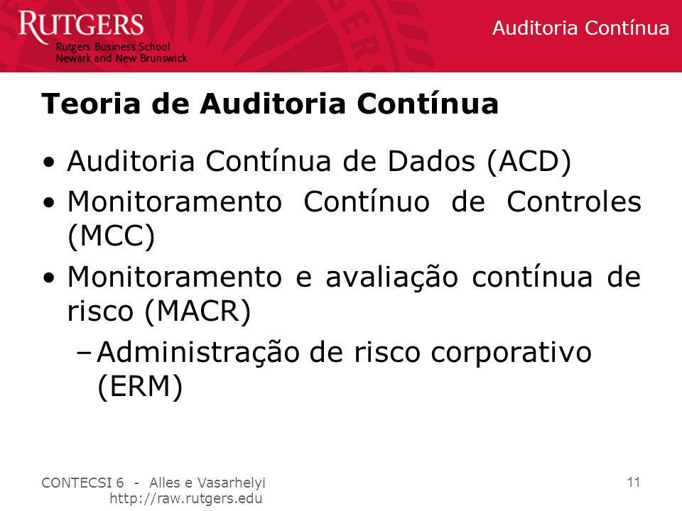 CONTECSI 6 - Alles e Vasarhelyi http://raw.rutgers.edu Auditoria Contínua 11 Teoria de Auditoria Contínua Auditoria Contínua de Dados (ACD) Monitoramento Contínuo de Controles (MCC) Monitoramento e avaliação contínua de risco (MACR) –Administração de risco corporativo (ERM)
