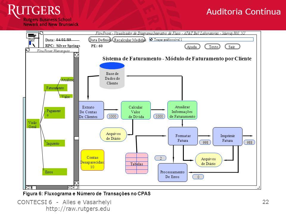 CONTECSI 6 - Alles e Vasarhelyi http://raw.rutgers.edu Auditoria Contínua 22 Figura 6: Fluxograma e Número de Transações no CPAS