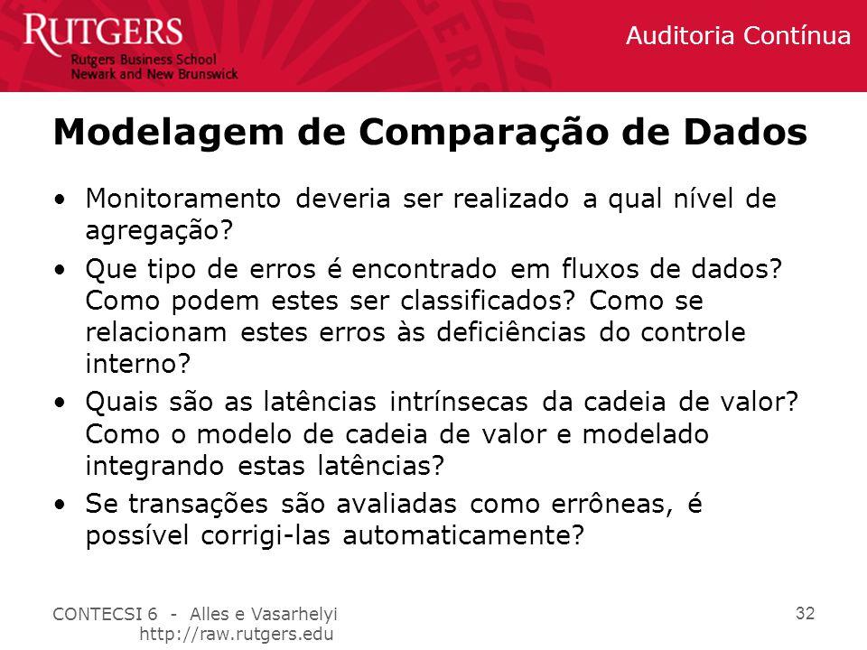 CONTECSI 6 - Alles e Vasarhelyi http://raw.rutgers.edu Auditoria Contínua 32 Modelagem de Comparação de Dados Monitoramento deveria ser realizado a qual nível de agregação.
