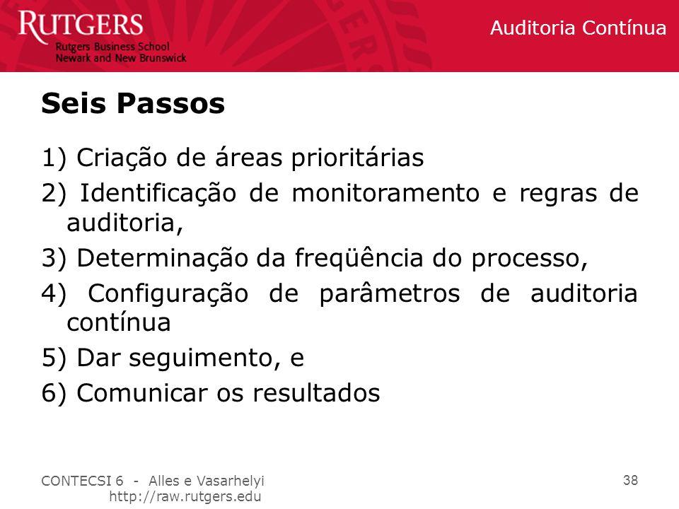 CONTECSI 6 - Alles e Vasarhelyi http://raw.rutgers.edu Auditoria Contínua 38 Seis Passos 1) Criação de áreas prioritárias 2) Identificação de monitoramento e regras de auditoria, 3) Determinação da freqüência do processo, 4) Configuração de parâmetros de auditoria contínua 5) Dar seguimento, e 6) Comunicar os resultados