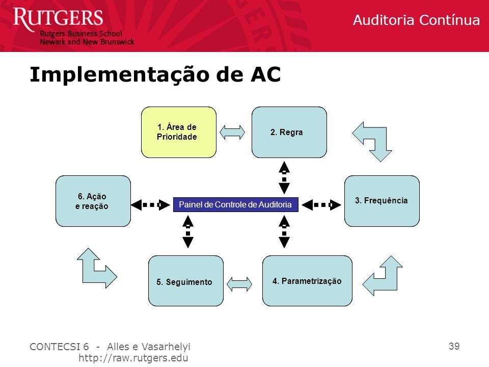 CONTECSI 6 - Alles e Vasarhelyi http://raw.rutgers.edu Auditoria Contínua 39 Implementação de AC 5.