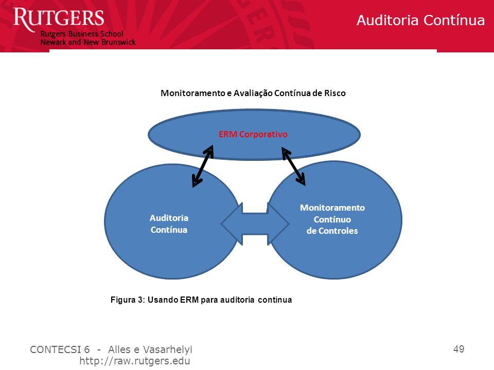 CONTECSI 6 - Alles e Vasarhelyi http://raw.rutgers.edu Auditoria Contínua 49 Auditoria Contínua Monitoramento Contínuo de Controles ERM Corporativo Monitoramento e Avaliação Contínua de Risco Figura 3: Usando ERM para auditoria contínua