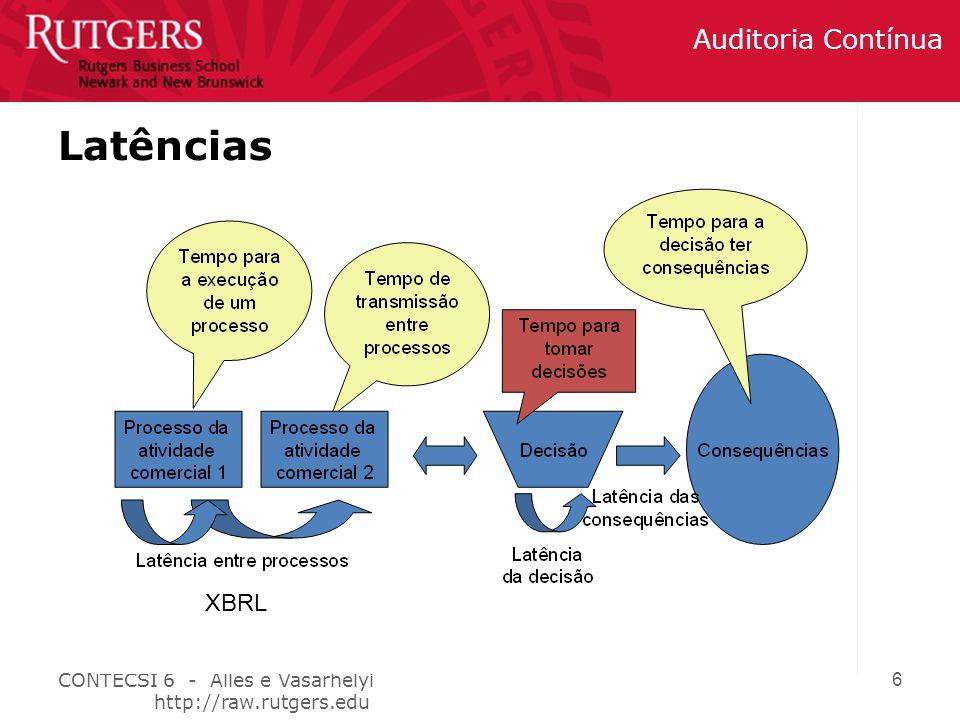 CONTECSI 6 - Alles e Vasarhelyi http://raw.rutgers.edu Auditoria Contínua 7 Uma Economia em Tempo Real Classificação de Processos Corporativos –Processos que são mantidos por sistemas em tempo real, –Processos que são monitorados quase que em uma base contínua, –Processos que são altamente dependentes, e –Processos dos quais decisões oportunas proporcionam uma vantagem competitiva.