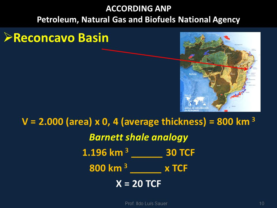 According EIA/2011  PARANA BASIN Shale layers deep, underneath thick basalt layers A total unconventional gas estimated at 226 tcf Prof.