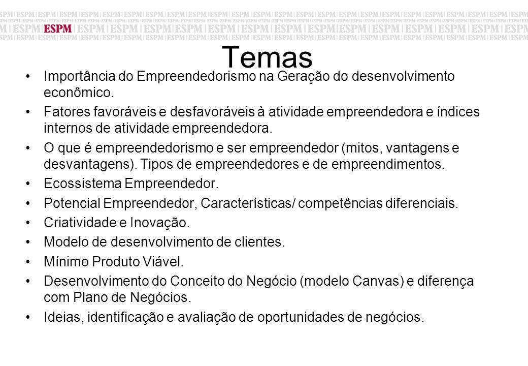 Temas Importância do Empreendedorismo na Geração do desenvolvimento econômico.
