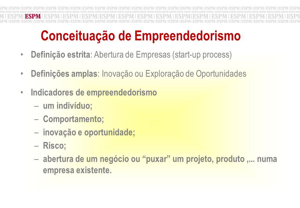 Conceituação de Empreendedorismo Definição estrita : Abertura de Empresas (start-up process) Definições amplas : Inovação ou Exploração de Oportunidades Indicadores de empreendedorismo – um indivíduo; – Comportamento; – inovação e oportunidade; – Risco; – abertura de um negócio ou puxar um projeto, produto,...
