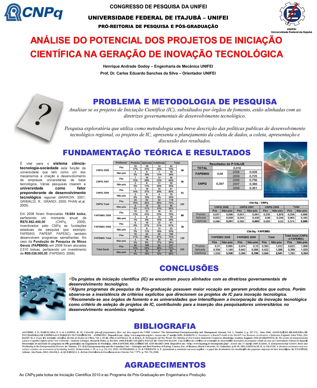 Henrique Andrade Godoy – Engenharia de Mecânica UNIFEI Prof, Dr. Carlos Eduardo Sanches da Silva – Orientador UNIFEI PROBLEMA E METODOLOGIA DE PESQUIS