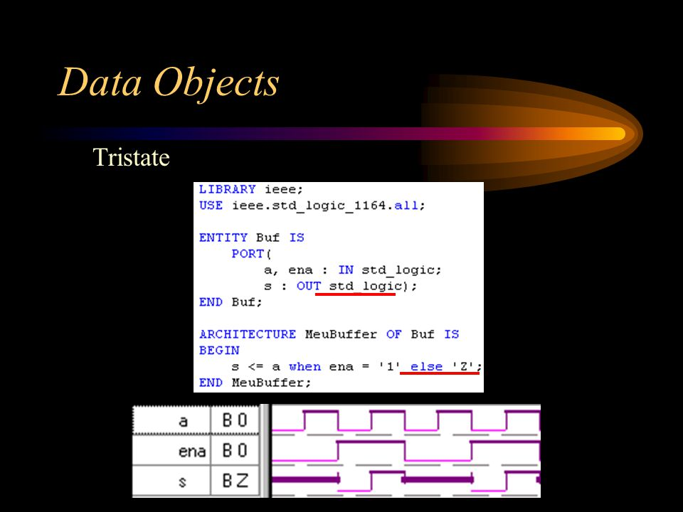 Data Objects Tristate