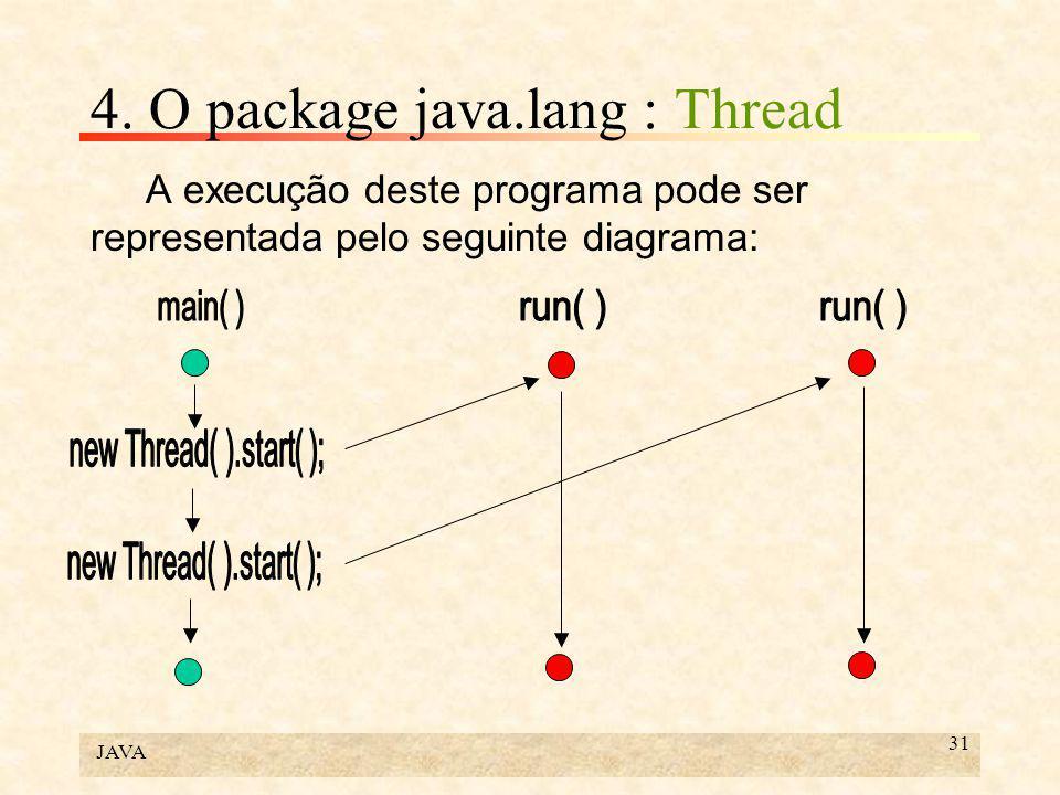 JAVA 31 4. O package java.lang : Thread A execução deste programa pode ser representada pelo seguinte diagrama: