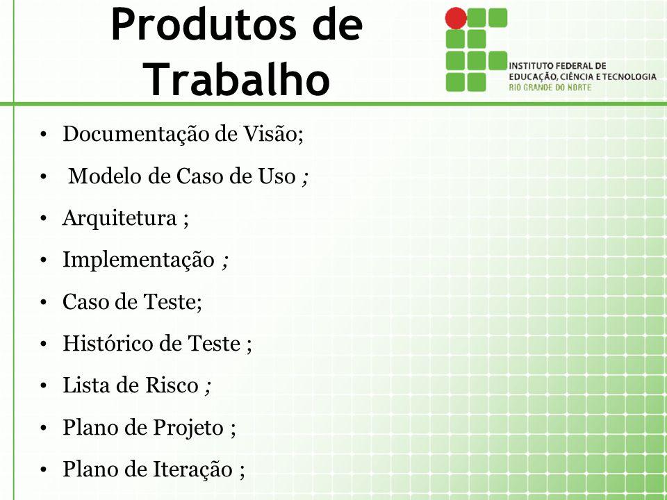 Produtos de Trabalho Documentação de Visão; Modelo de Caso de Uso ; Arquitetura ; Implementação ; Caso de Teste; Histórico de Teste ; Lista de Risco ;
