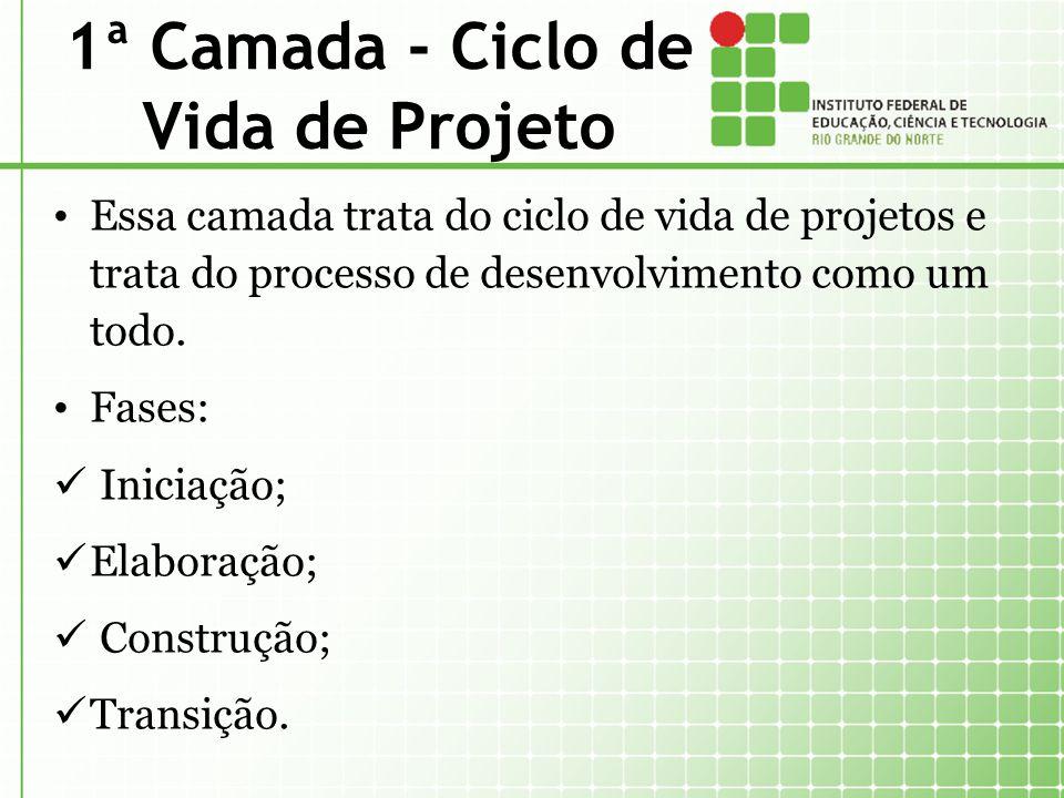 1ª Camada - Ciclo de Vida de Projeto Essa camada trata do ciclo de vida de projetos e trata do processo de desenvolvimento como um todo. Fases: Inicia
