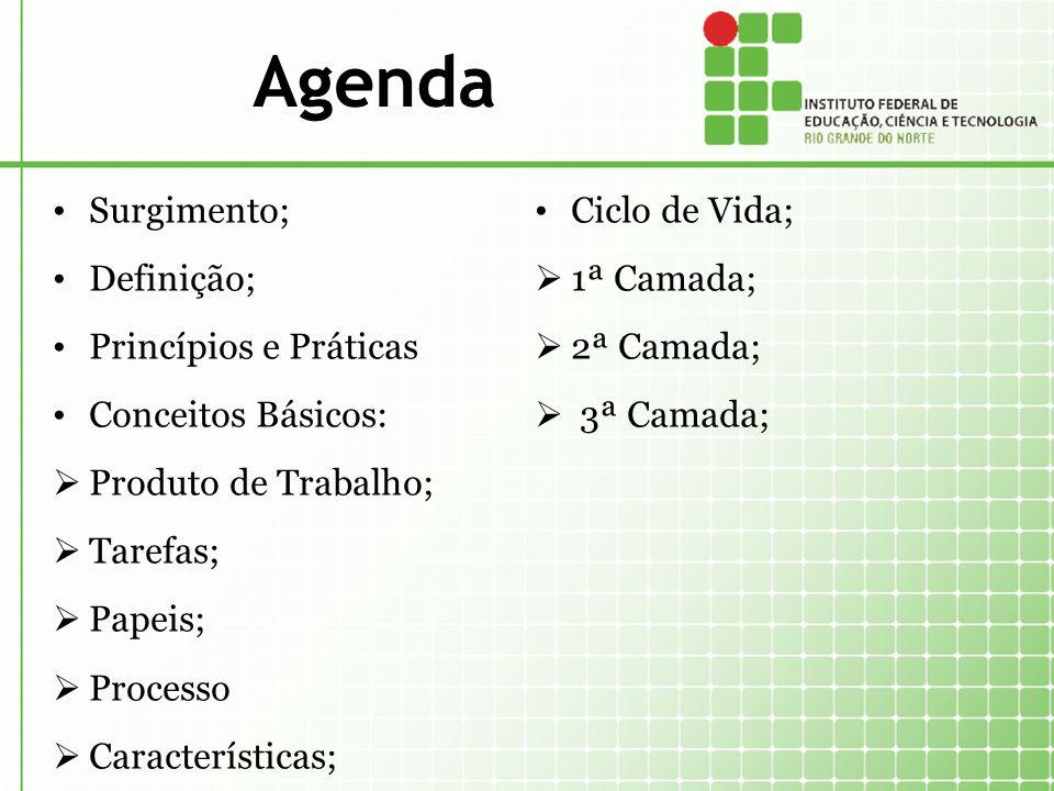 Agenda Surgimento; Definição; Princípios e Práticas Conceitos Básicos:  Produto de Trabalho;  Tarefas;  Papeis;  Processo  Características; Ciclo