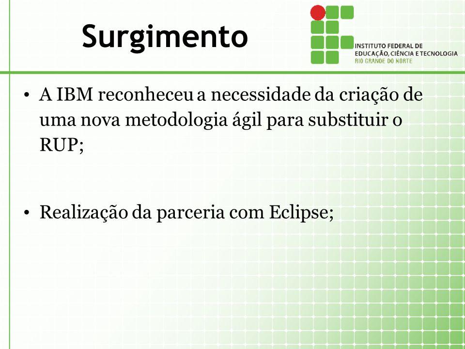 Surgimento A IBM reconheceu a necessidade da criação de uma nova metodologia ágil para substituir o RUP; Realização da parceria com Eclipse;