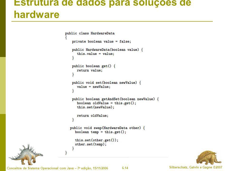 6.14 Silberschatz, Galvin e Gagne ©2007 Conceitos de Sistema Operacional com Java – 7 a edição, 15/11/2006 Estrutura de dados para soluções de hardwar