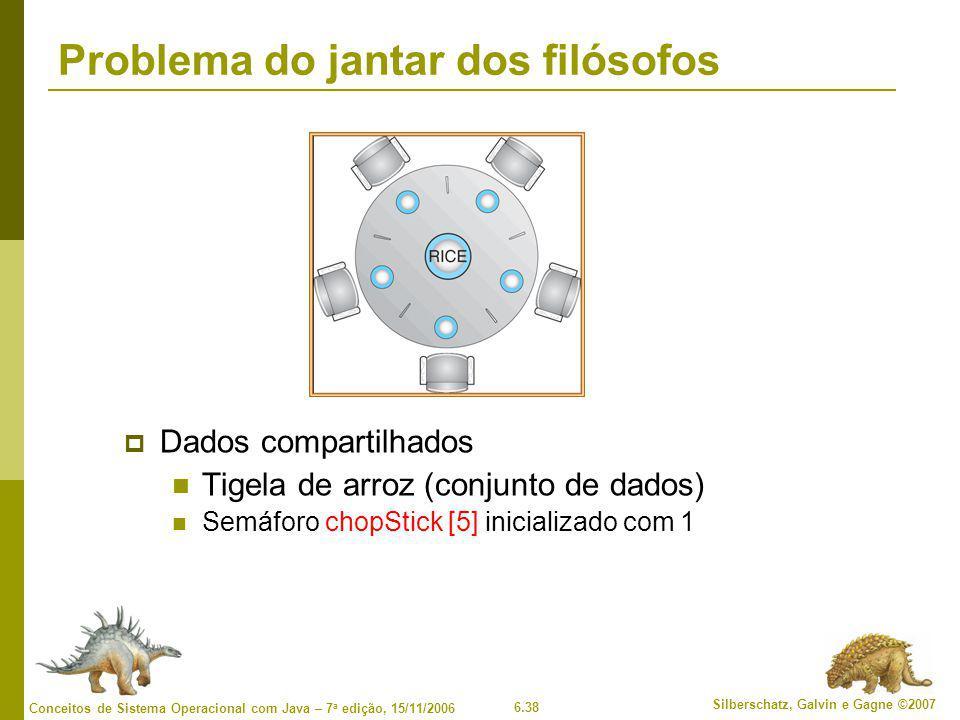 6.38 Silberschatz, Galvin e Gagne ©2007 Conceitos de Sistema Operacional com Java – 7 a edição, 15/11/2006 Problema do jantar dos filósofos  Dados co