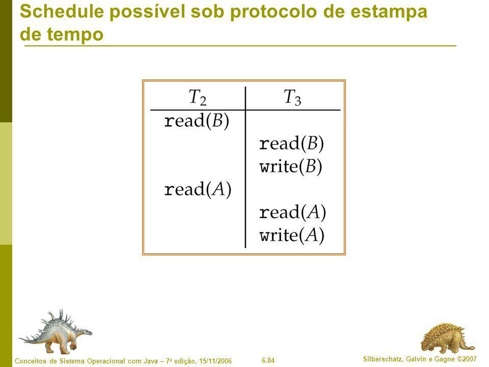 6.84 Silberschatz, Galvin e Gagne ©2007 Conceitos de Sistema Operacional com Java – 7 a edição, 15/11/2006 Schedule possível sob protocolo de estampa de tempo