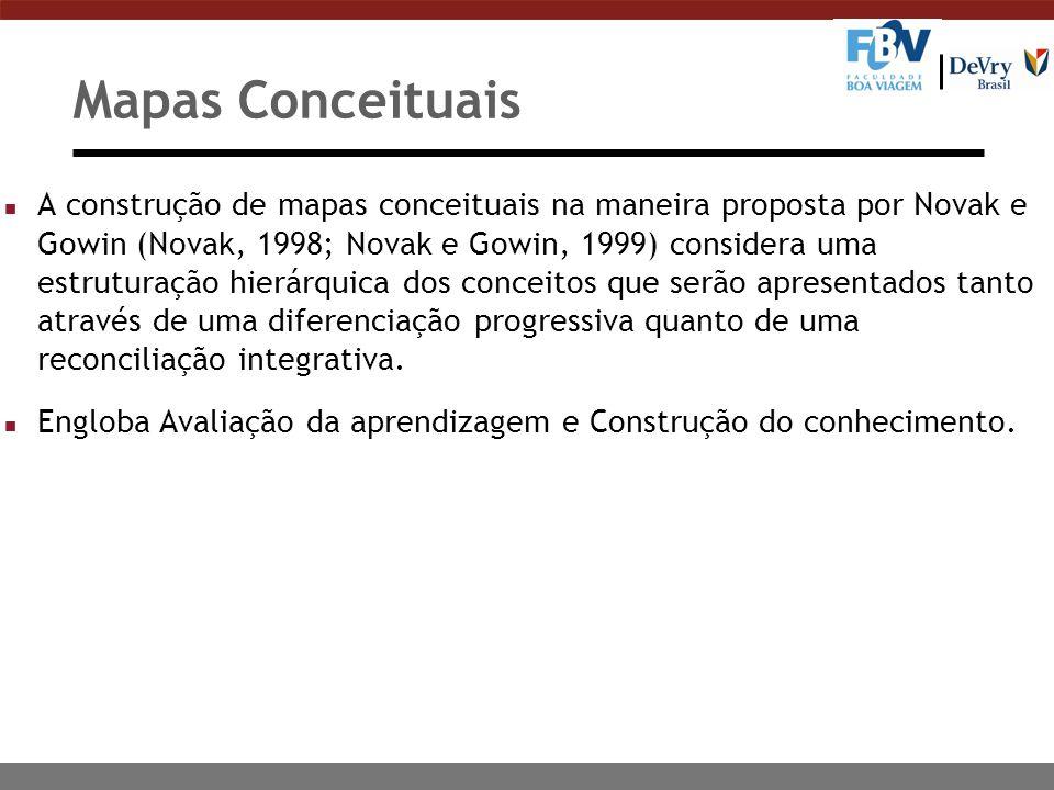 Mapas Conceituais n A construção de mapas conceituais na maneira proposta por Novak e Gowin (Novak, 1998; Novak e Gowin, 1999) considera uma estruturação hierárquica dos conceitos que serão apresentados tanto através de uma diferenciação progressiva quanto de uma reconciliação integrativa.
