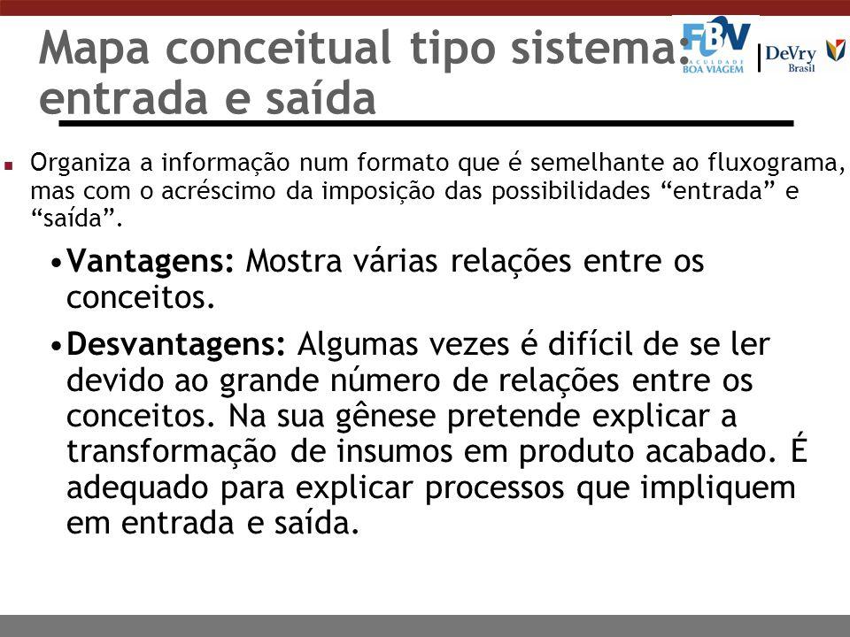Mapa conceitual tipo sistema: entrada e saída n Organiza a informação num formato que é semelhante ao fluxograma, mas com o acréscimo da imposição das
