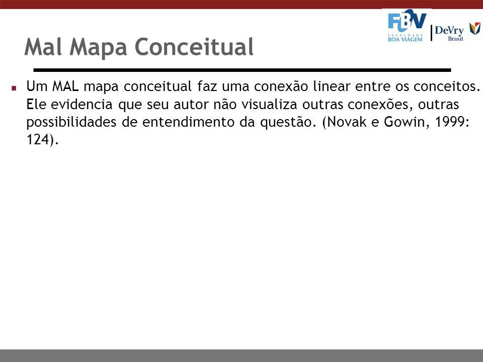 Mal Mapa Conceitual n Um MAL mapa conceitual faz uma conexão linear entre os conceitos. Ele evidencia que seu autor não visualiza outras conexões, out