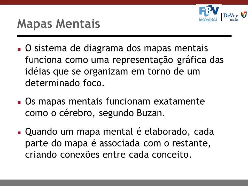 Mapas Mentais n O sistema de diagrama dos mapas mentais funciona como uma representação gráfica das idéias que se organizam em torno de um determinado foco.