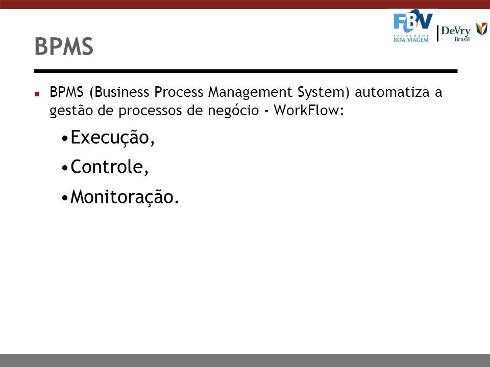 BPMS n BPMS (Business Process Management System) automatiza a gestão de processos de negócio - WorkFlow: Execução, Controle, Monitoração.