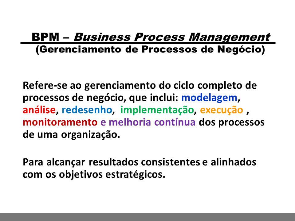 BPM – Business Process Management (Gerenciamento de Processos de Negócio) Refere-se ao gerenciamento do ciclo completo de processos de negócio, que inclui: modelagem, análise, redesenho, implementação, execução, monitoramento e melhoria contínua dos processos de uma organização.