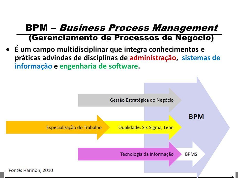 BPM – Business Process Management (Gerenciamento de Processos de Negócio)  É um campo multidisciplinar que integra conhecimentos e práticas advindas de disciplinas de administração, sistemas de informação e engenharia de software.